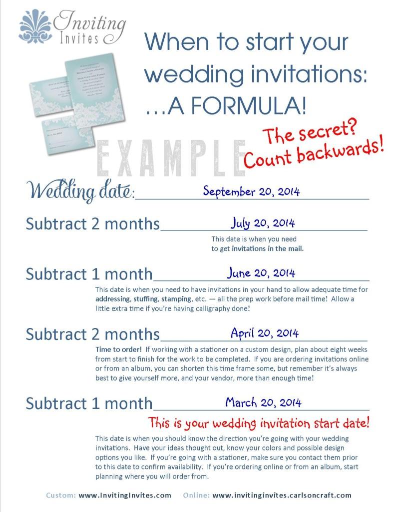 Invitation_Formula_Flyer_example